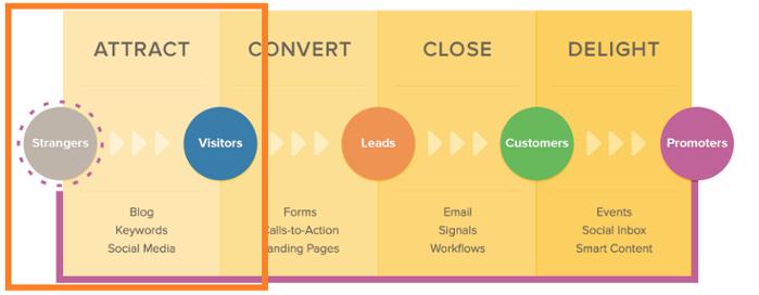 blog-nell-inbound-marketing.png