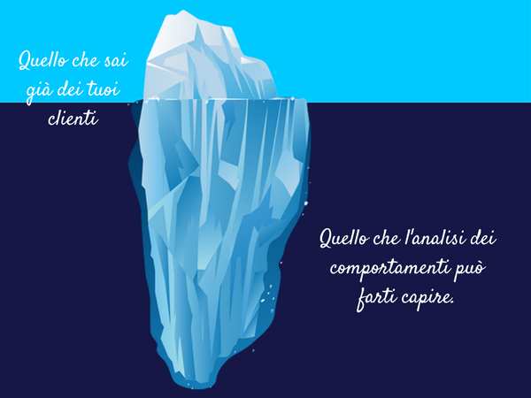 Iceberg marketing