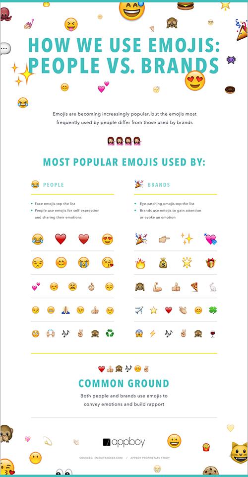come-perosne-e-brand-usano-emoji.png