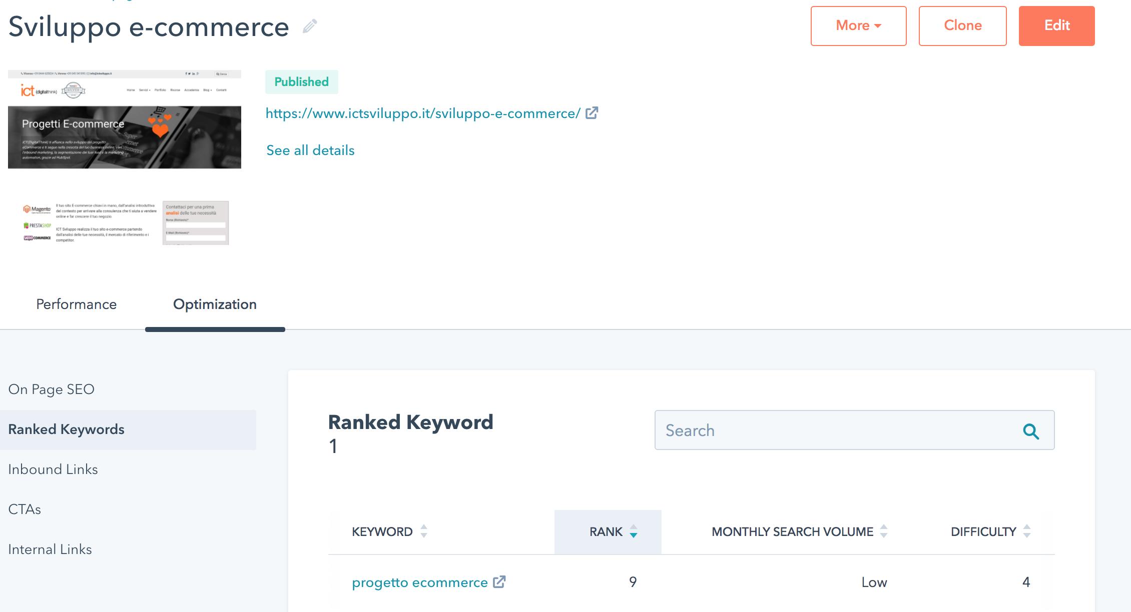 cos hubspot ranked keyword