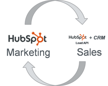 crm-marketing-sales-HubSpot
