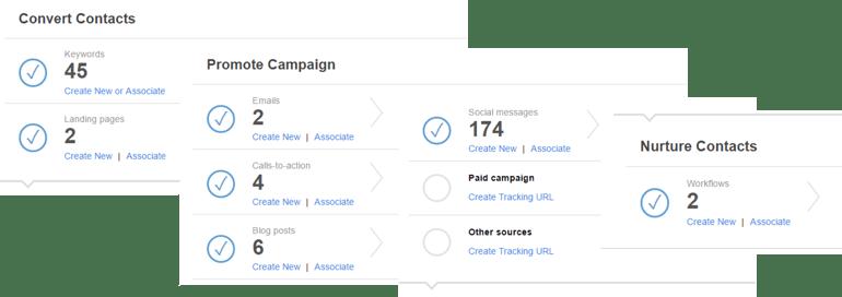 esempio-hubspot-campaign