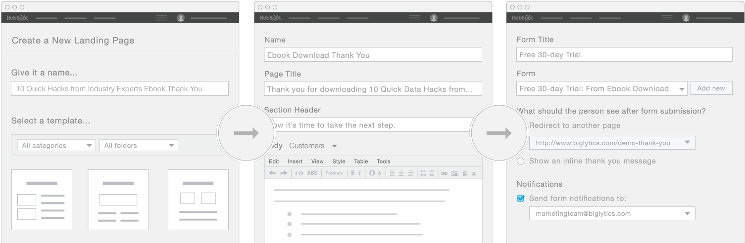 hubspot VS Wordpress - landing page