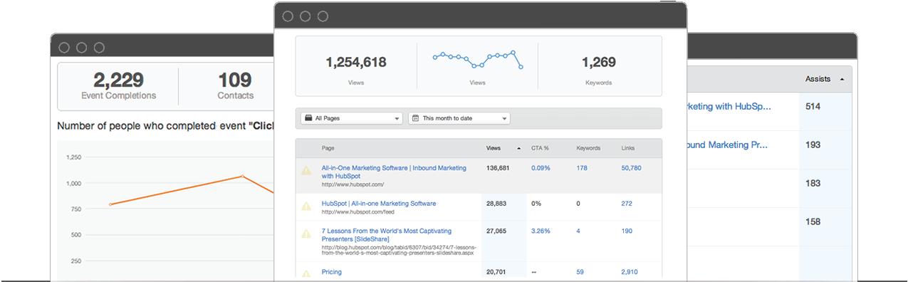 hubspot VS wordpress: analisi