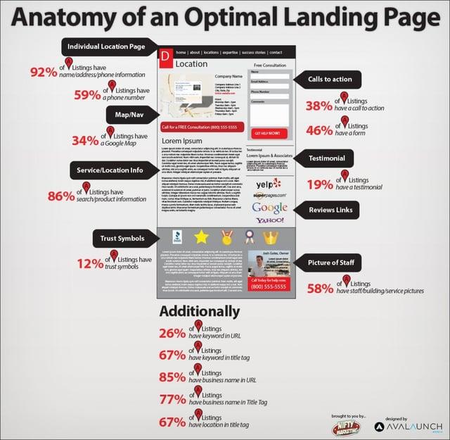 landing page perfetta.jpg
