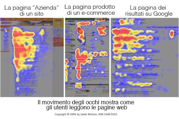 lettura sito web occhio