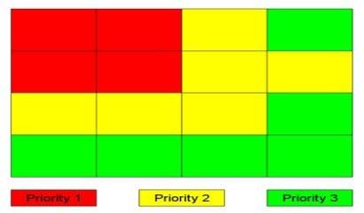 place-ctas-strategically-1.jpg