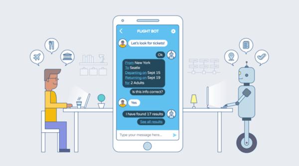 Chatbot per ecommerce, rispondi sempre in tempo reale ai tuoi clienti