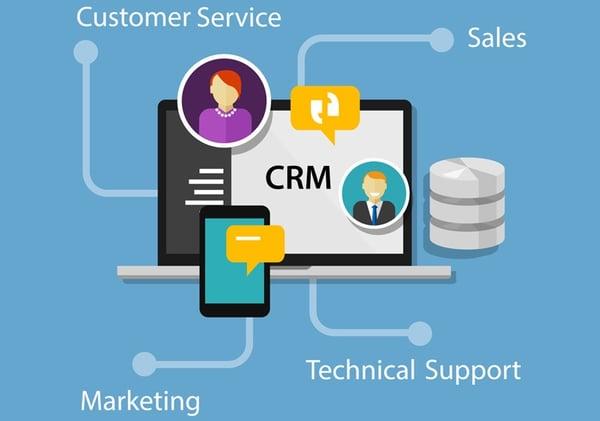 CRM cos'è - (e come utilizzarlo al meglio in azienda)