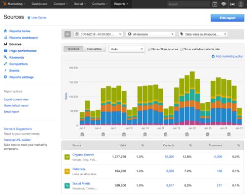 hubspot-analytics-website.png