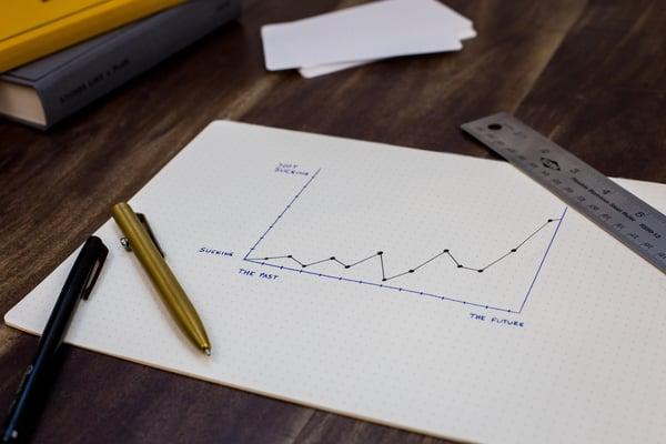 Come aumentare le vendite dell'e-commerce (con il blog)