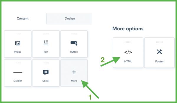 inseerisci html hubspot