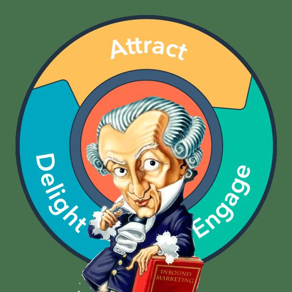 kant critica ragion pratica inbound marketing