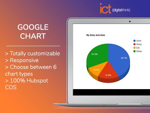 Interactive Chart Generator