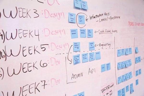 Come scegliere un CRM per la tua Startup