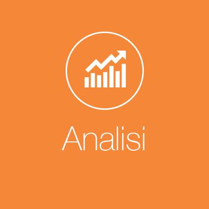 analisi e interpretazione dei risultati - servizi di inbound marketing