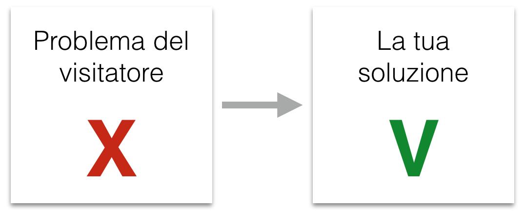 problema - soluzione - sito web